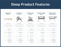 Sleep Product Features